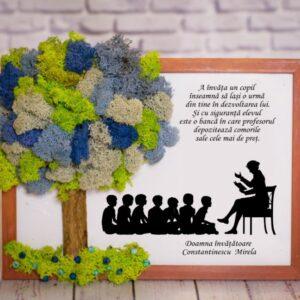 Idee-cadou-pentru-doamna-invatatoare